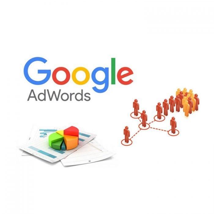 Google Adwords Marketing Services - Nubrand Media